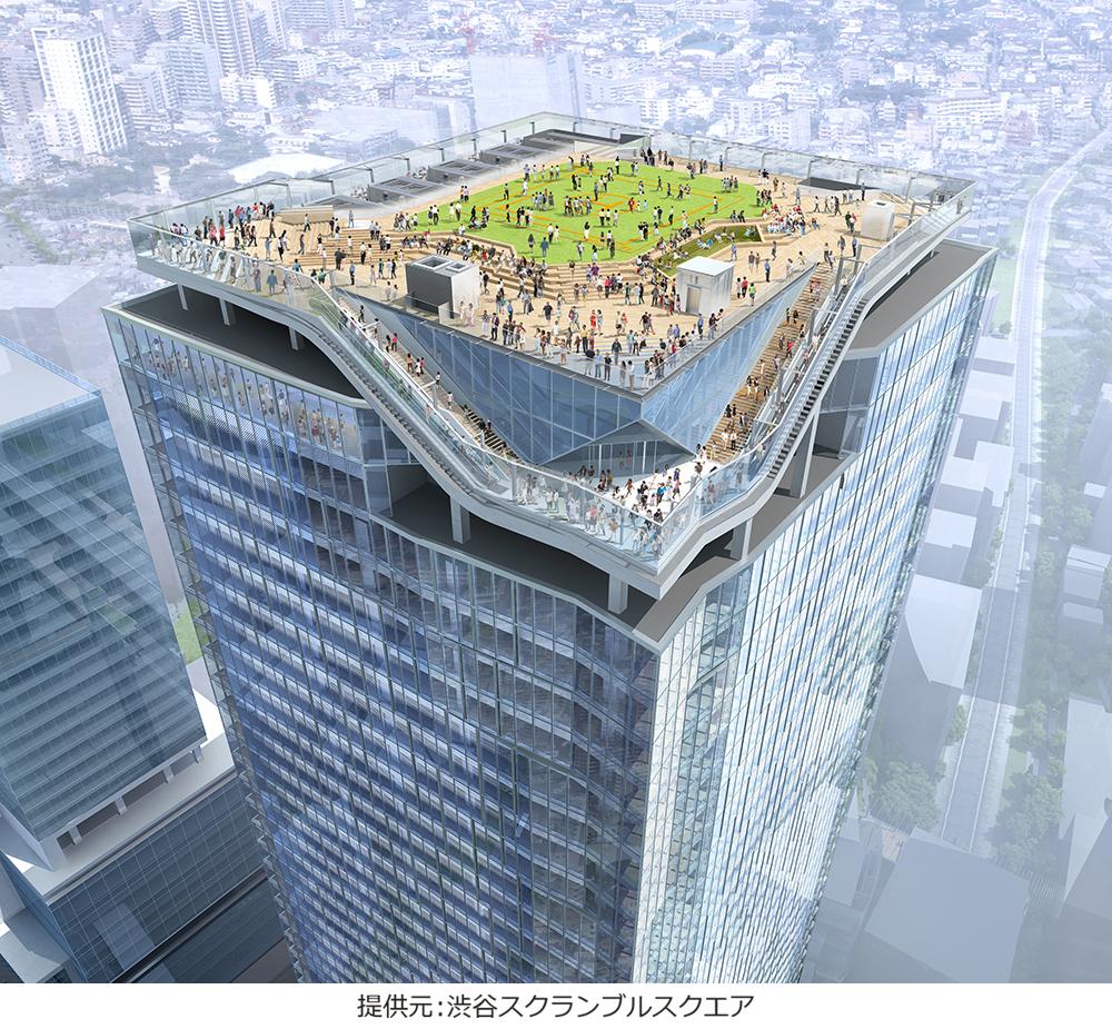 渋谷スクランブルスクエアの展望施設SHIBUYASKYイメージ