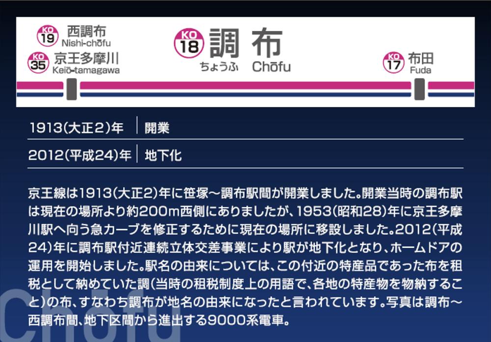 「一日乗車券でGet!京王電車カードラリー第3弾」のトレーディングカードの裏面サンプル