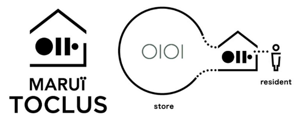 「MARUI TOCLUS 吉祥寺」のロゴマーク(左)と概念図(右)