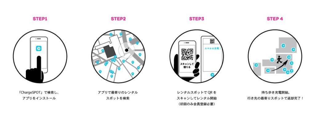 京王井の頭線の明大前駅はじめ京王4駅に設置されるモバイルバッテリーシェアリングサービス「ChargeSPOT」の使い方