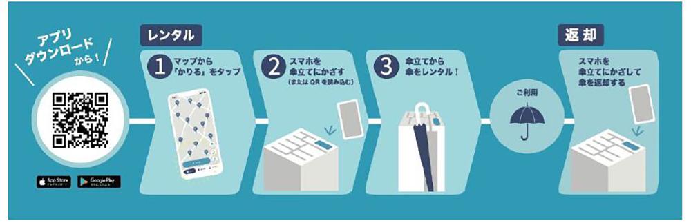 京王井の頭線全駅に設置される傘シェアリングサービス「アイカサ」の利用方法