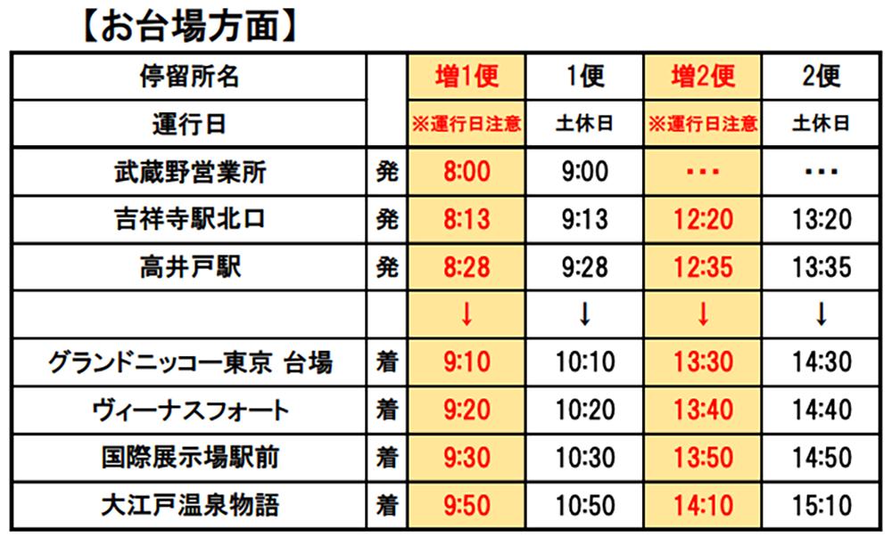 吉祥寺~お台場直行バス【お台場方面】の時刻表。赤字の増1便と増2便が2階建てバスの運行時刻です。(出典:関東バス公式HP)