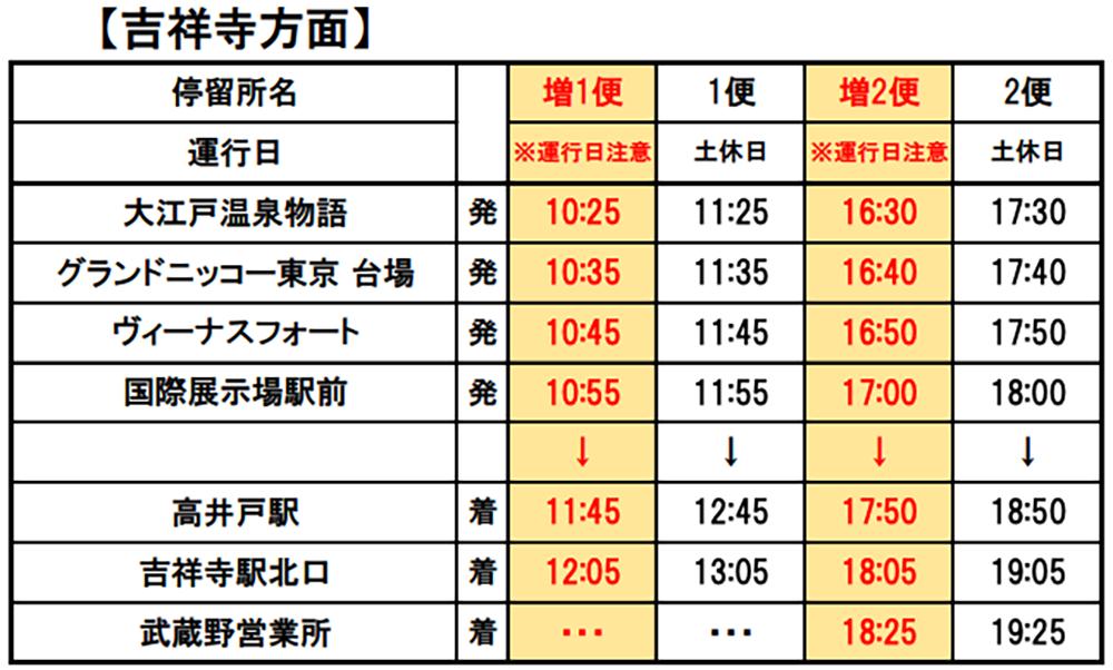 吉祥寺~お台場直行バス【吉祥寺方面】の時刻表。赤字の増1便と増2便が2階建てバスの運行時刻です。(出典:関東バス公式HP)