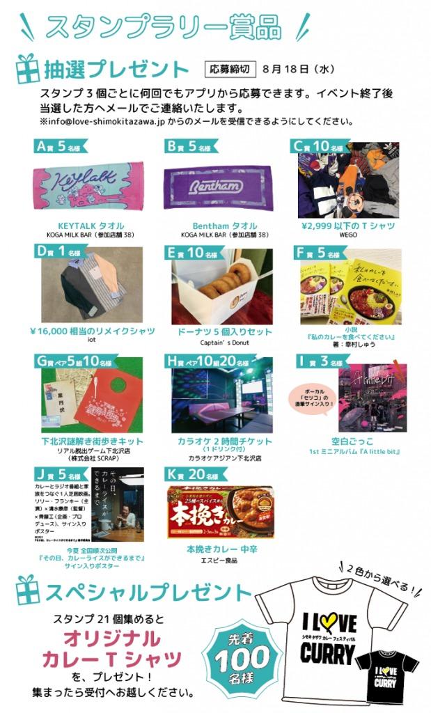 「下北沢ミニカレーフェスティバル」のカレーパスでスタンプラリーをすると抽選でもらえる豪華商品
